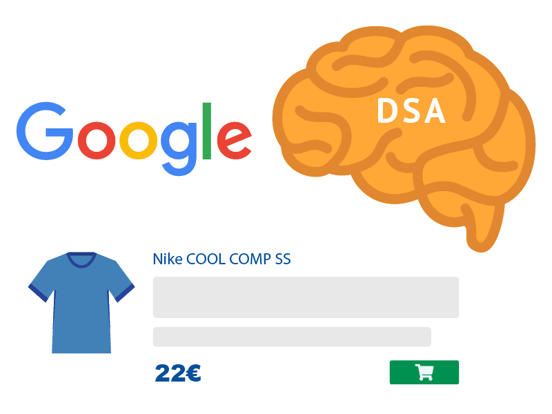 Automated Dynamic Search ads in Google Search