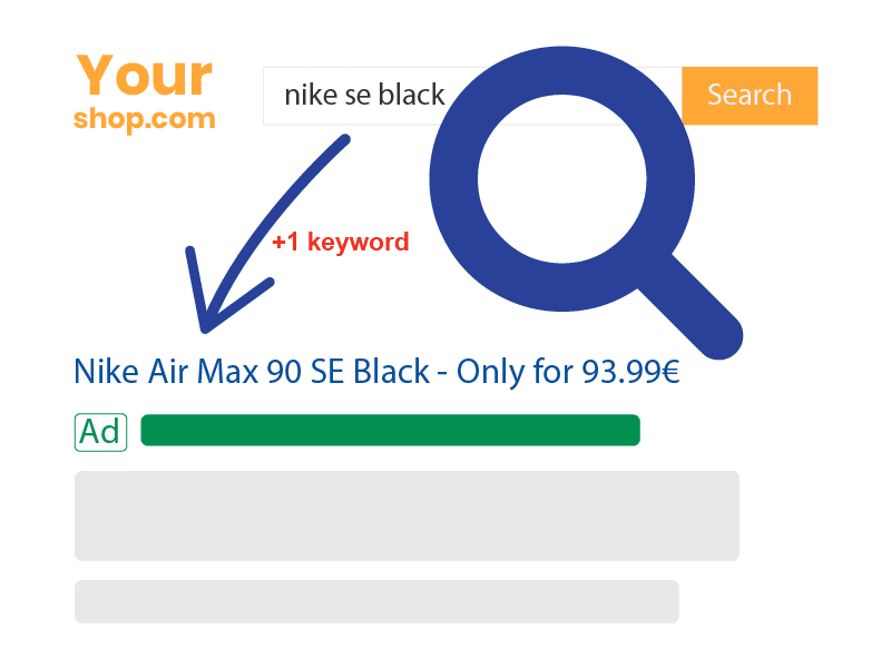 Automated onsite search keywords campaign in Google Search